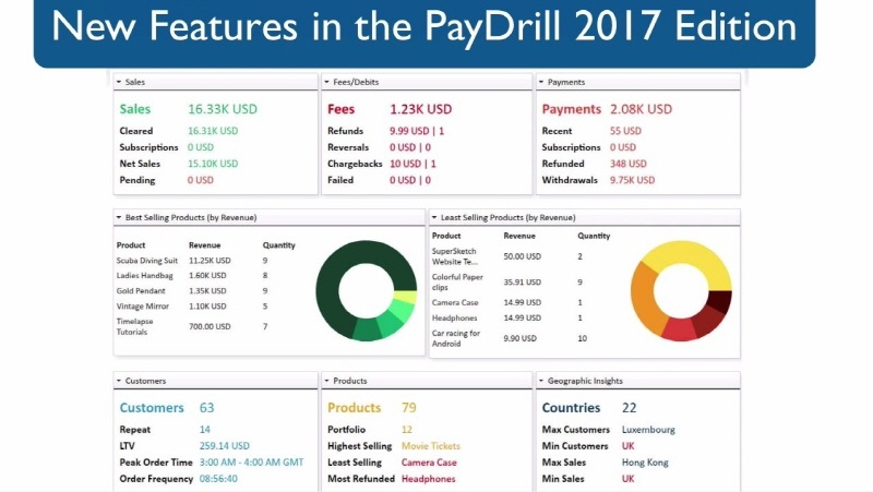 PayDrill 2.0 Demo