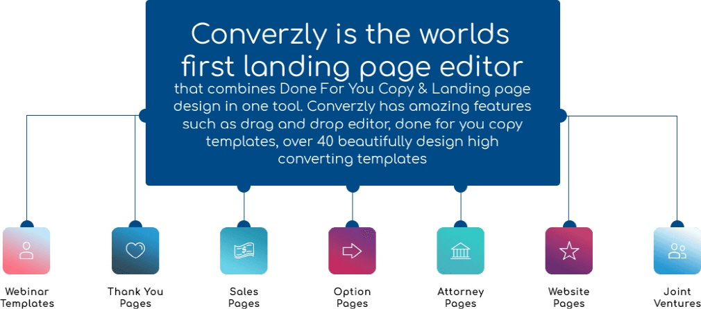 Does Converzly Works - Best Landing Page Builder