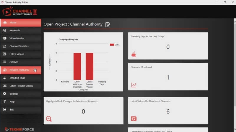 Channel Authority Builder 2.0 Demo